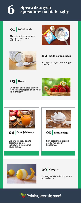 infografika-6-sposobow-na-biale-zeby