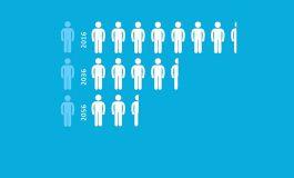 10 sposobów jak systematycznie przeprowadzać depopulację